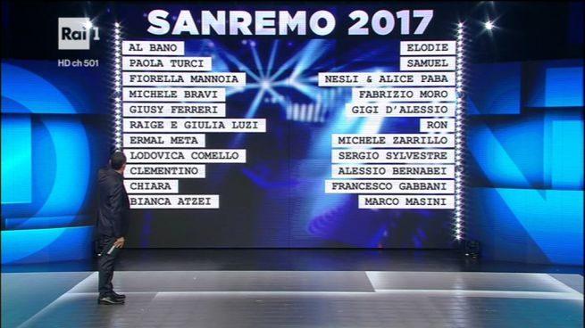 ATTENZIONE SPOILER: quest'anno Sanremo lo vincerà una canzonedemmerda